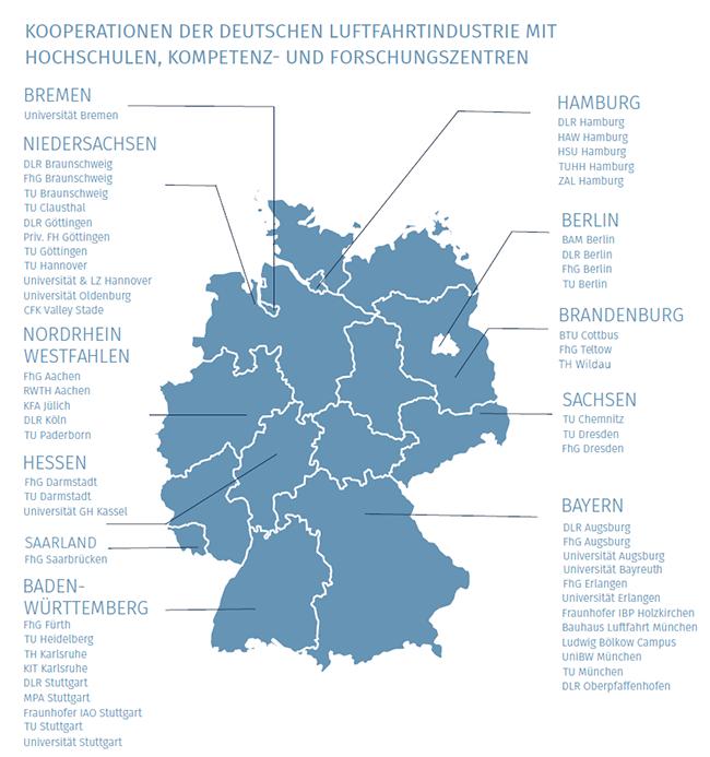 Nachwuchs und Hochschulen | BDLI